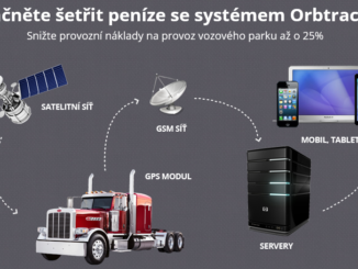 Online monitoring vozidel – Orbcomm.cz